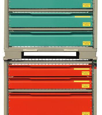 System Gitterbox SGB